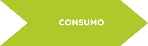 Sostenibilità per l'Ambiente e il Consumatore - Dulcop